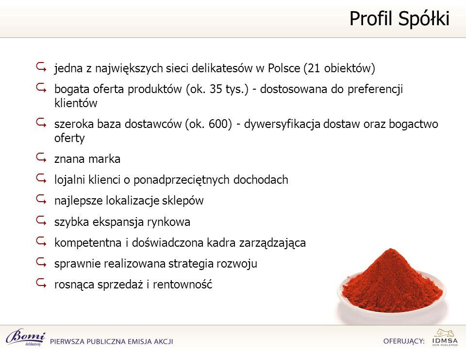 Profil Spółki jedna z największych sieci delikatesów w Polsce (21 obiektów)