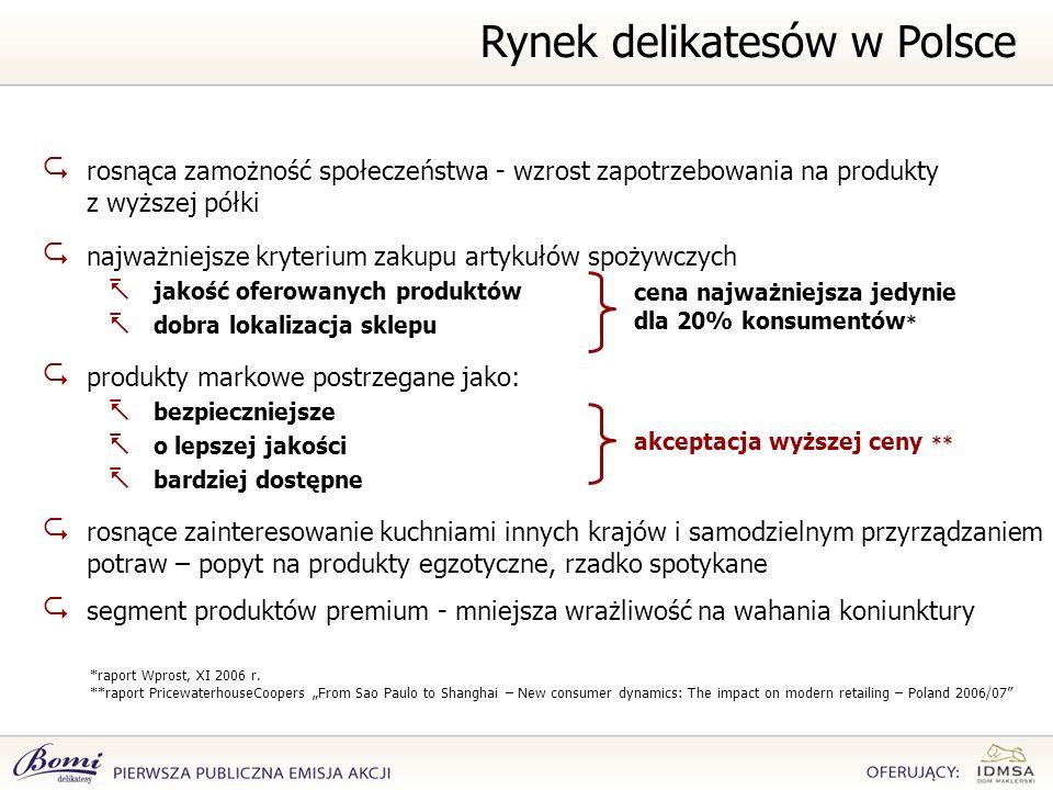 Rynek delikatesów w Polsce