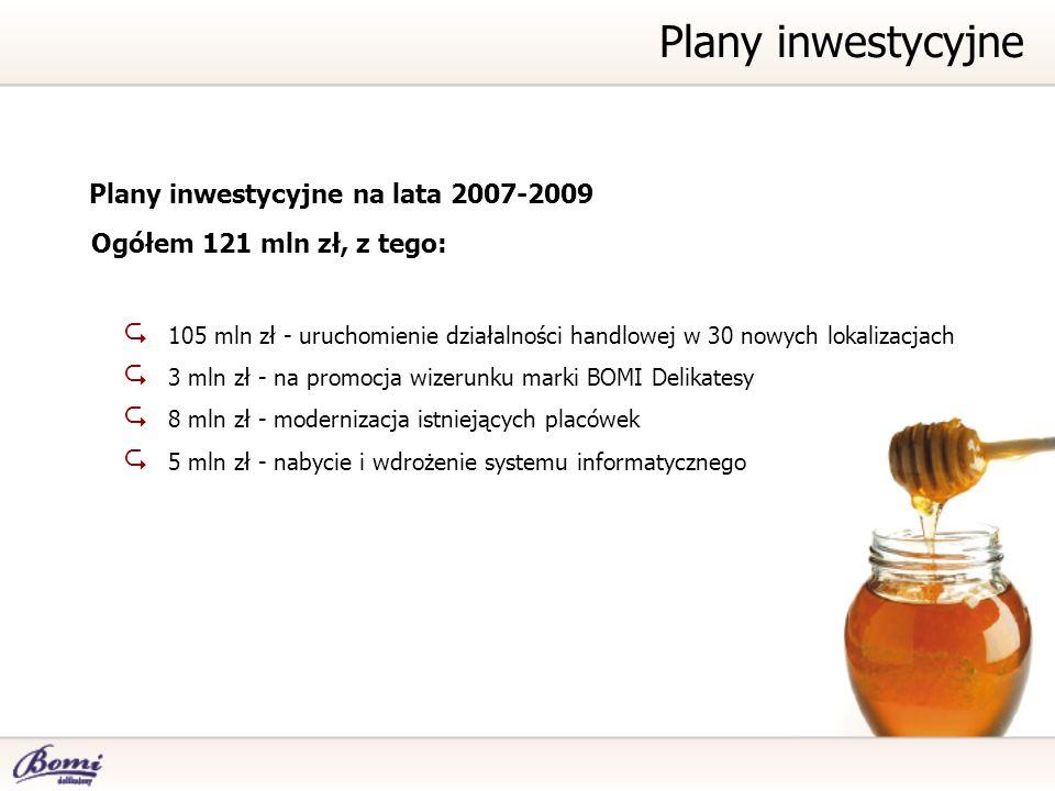 Plany inwestycyjne Ogółem 121 mln zł, z tego: