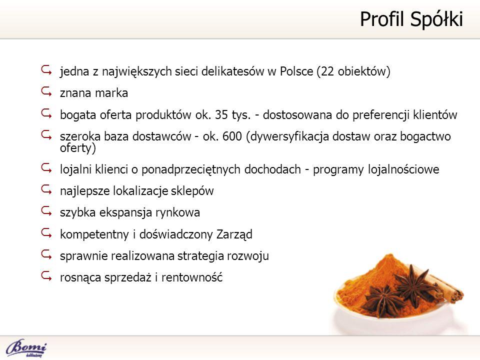 Profil Spółki jedna z największych sieci delikatesów w Polsce (22 obiektów) znana marka.