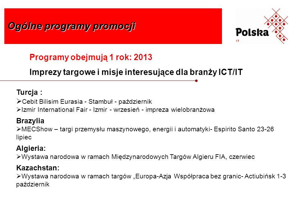 Ogólne programy promocji