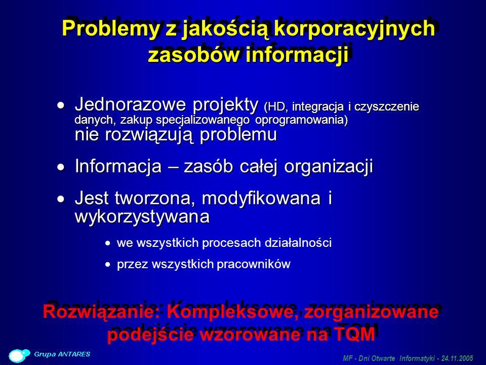 Problemy z jakością korporacyjnych zasobów informacji