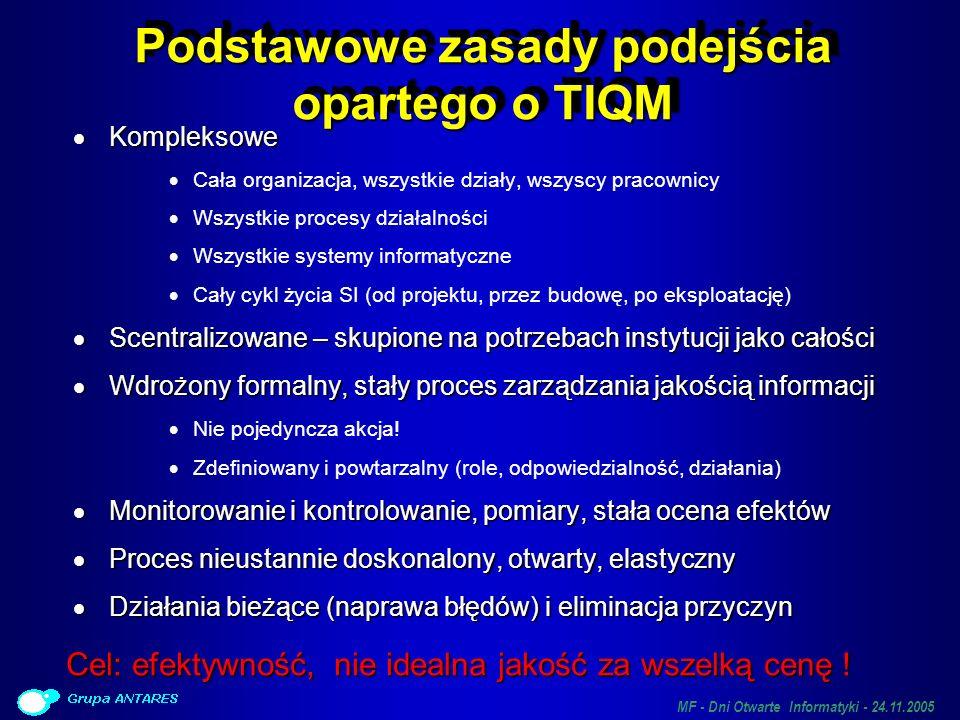 Podstawowe zasady podejścia opartego o TIQM