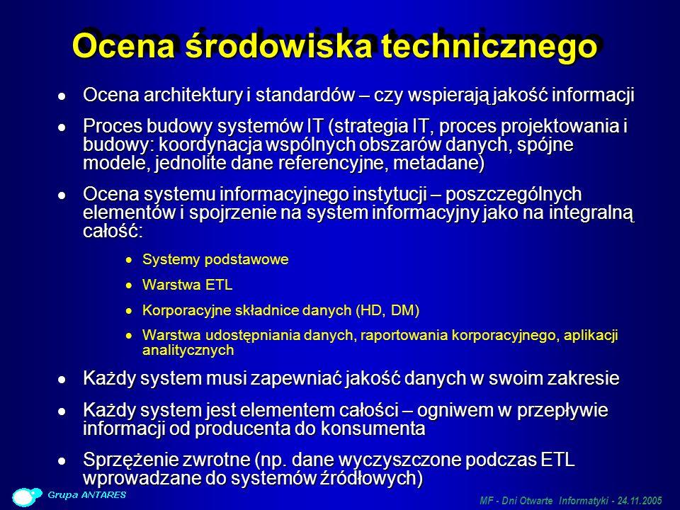 Ocena środowiska technicznego