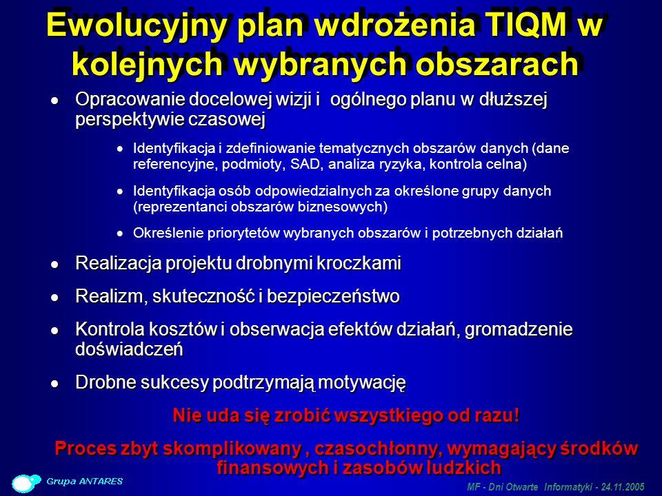 Ewolucyjny plan wdrożenia TIQM w kolejnych wybranych obszarach