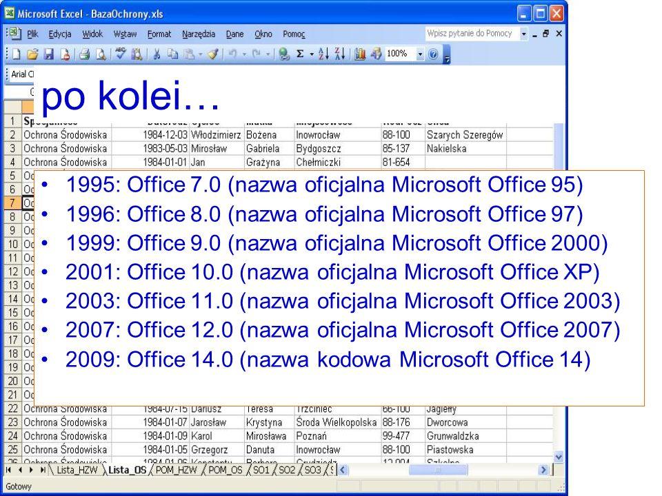po kolei… 1995: Office 7.0 (nazwa oficjalna Microsoft Office 95)