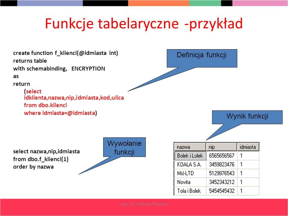 Funkcje tabelaryczne -przykład