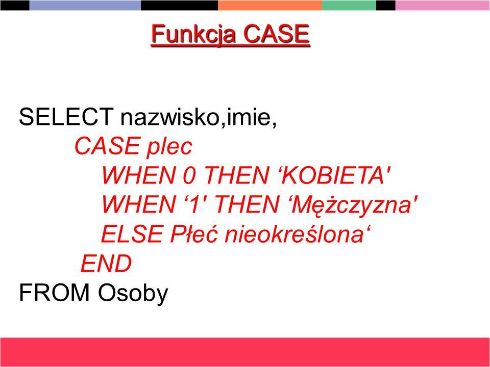 Funkcja CASE SELECT nazwisko,imie, CASE plec. WHEN 0 THEN 'KOBIETA WHEN '1 THEN 'Mężczyzna ELSE Płeć nieokreślona'