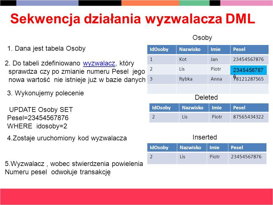Sekwencja działania wyzwalacza DML