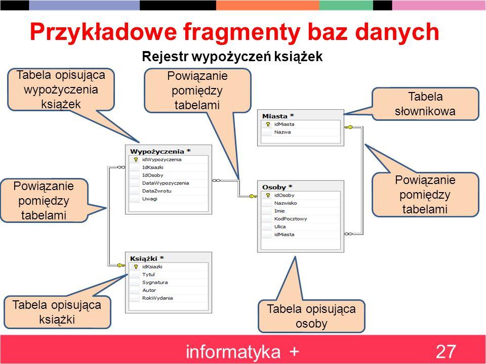 Przykładowe fragmenty baz danych