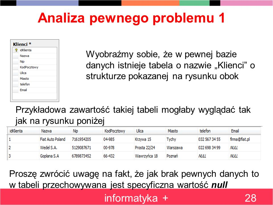 Analiza pewnego problemu 1