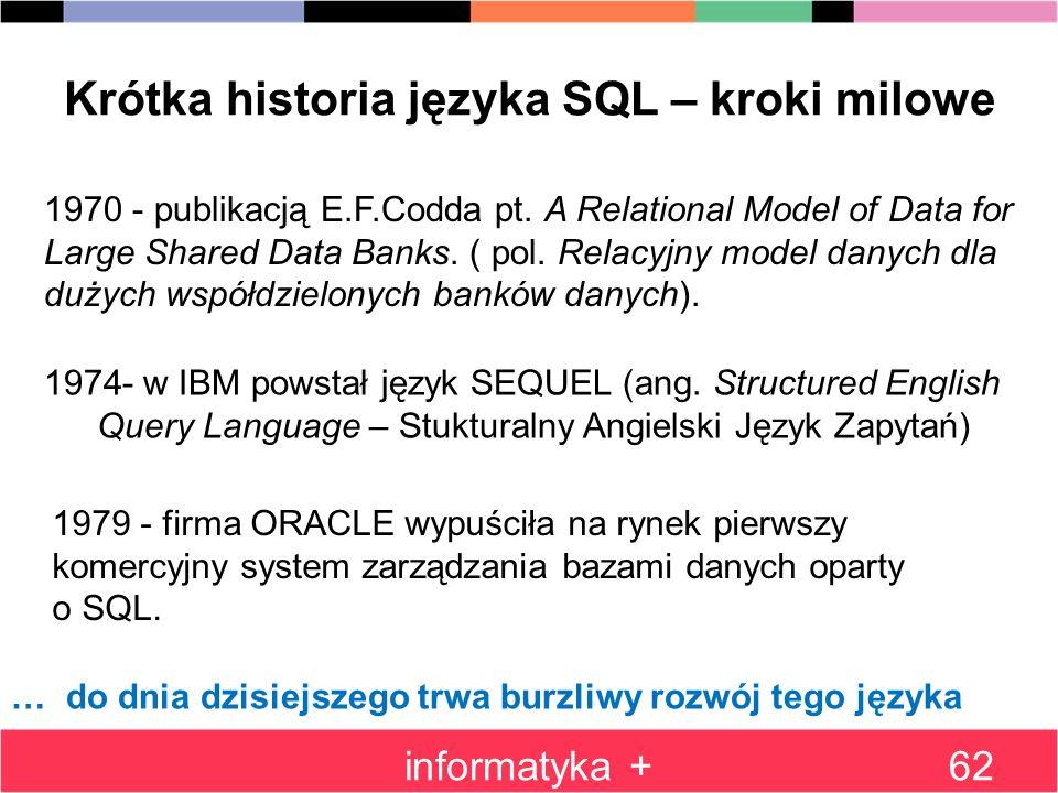 Krótka historia języka SQL – kroki milowe