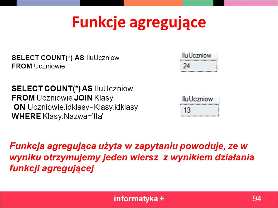 Funkcje agregująceSELECT COUNT(*) AS IluUczniow. FROM Uczniowie. SELECT COUNT(*) AS IluUczniow. FROM Uczniowie JOIN Klasy.