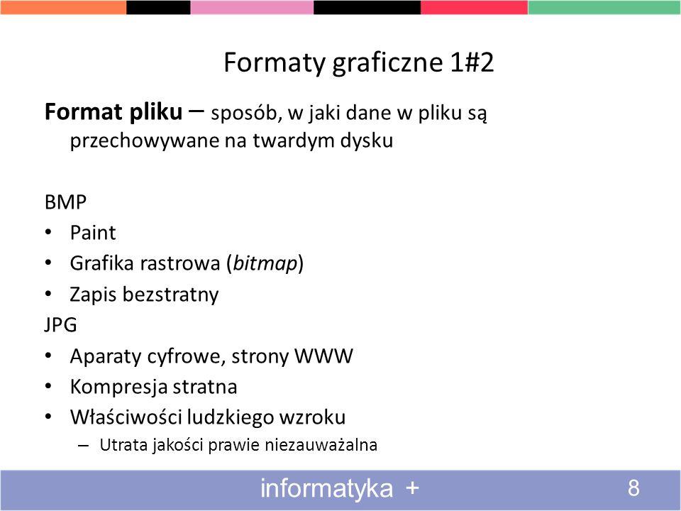 Formaty graficzne 1#2 Format pliku – sposób, w jaki dane w pliku są przechowywane na twardym dysku.