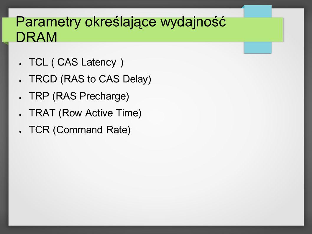 Parametry określające wydajność DRAM