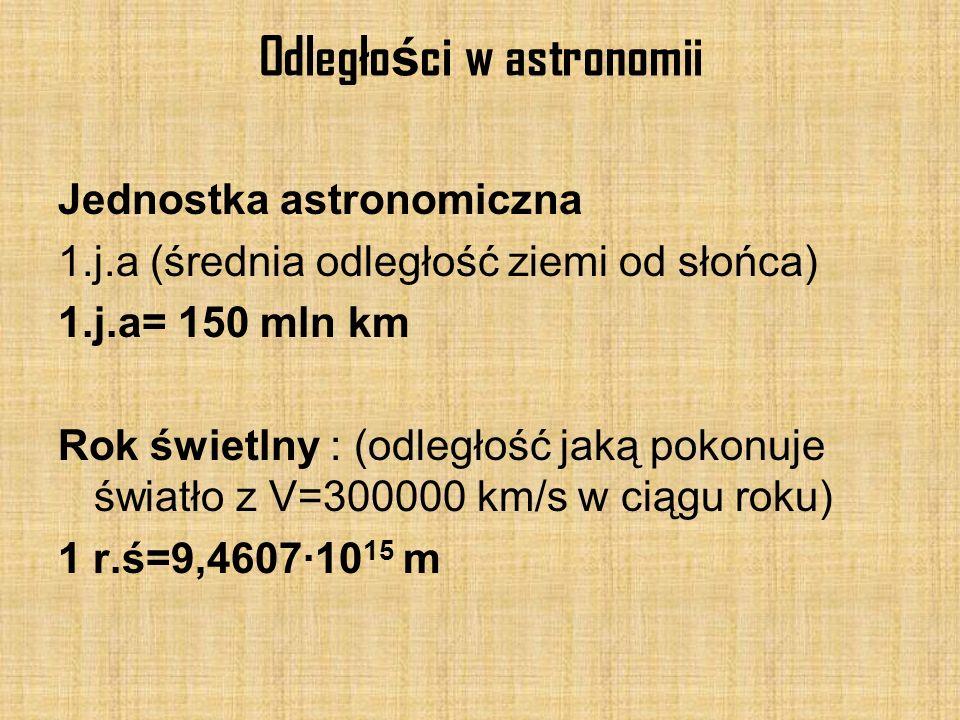 Odległości w astronomii