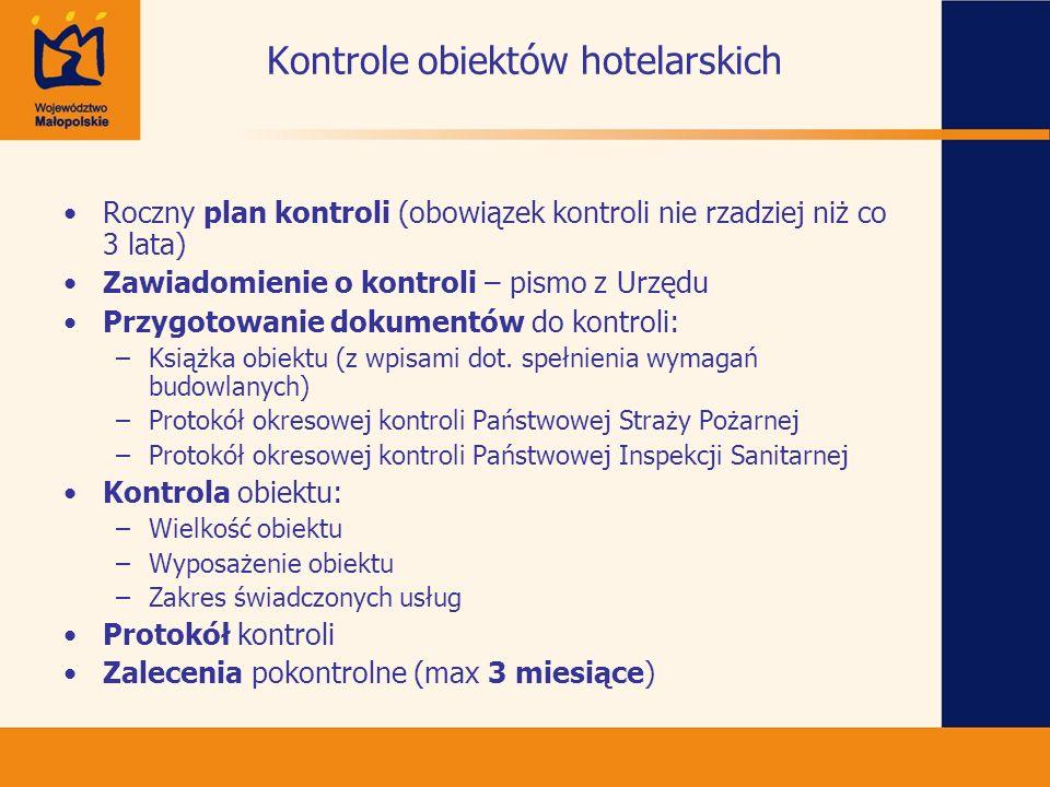 Kontrole obiektów hotelarskich