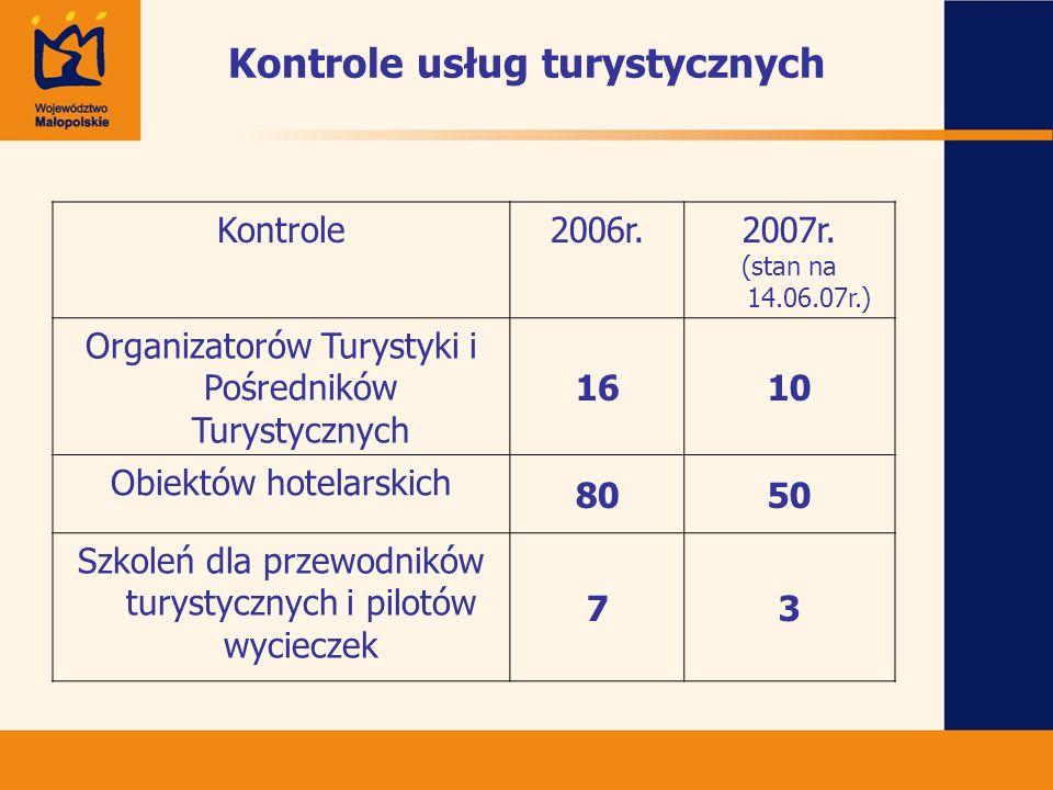 Kontrole usług turystycznych