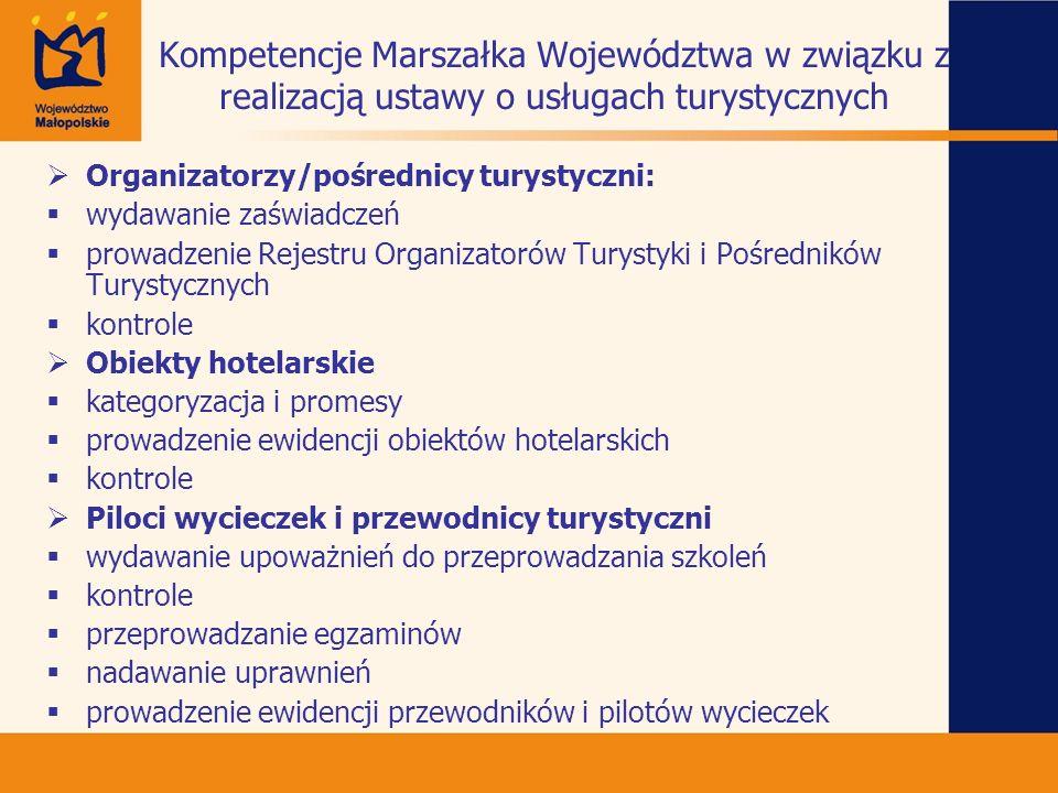 Kompetencje Marszałka Województwa w związku z realizacją ustawy o usługach turystycznych
