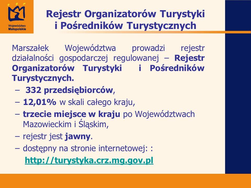 Rejestr Organizatorów Turystyki i Pośredników Turystycznych