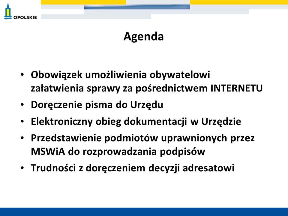 Agenda Obowiązek umożliwienia obywatelowi załatwienia sprawy za pośrednictwem INTERNETU. Doręczenie pisma do Urzędu.