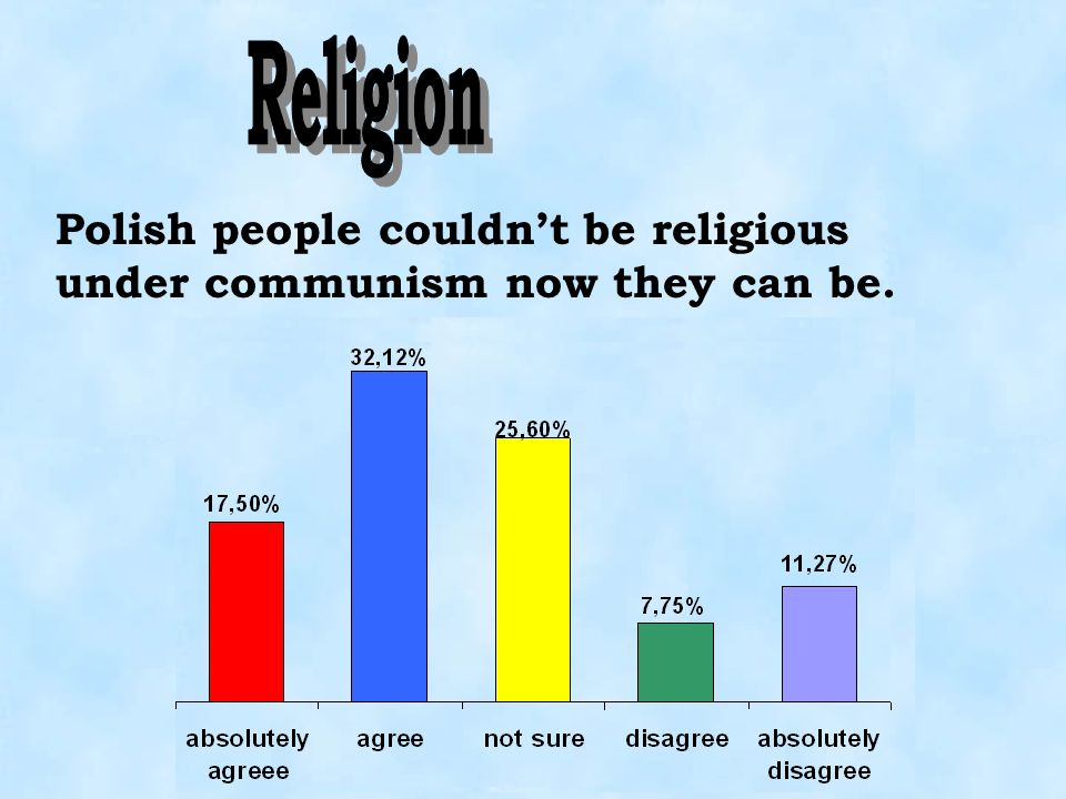 Religion Polish people couldn't be religious under communism now they can be.