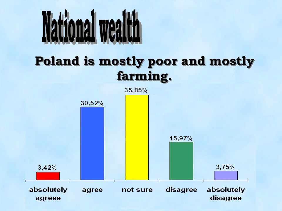 Poland is mostly poor and mostly farming.