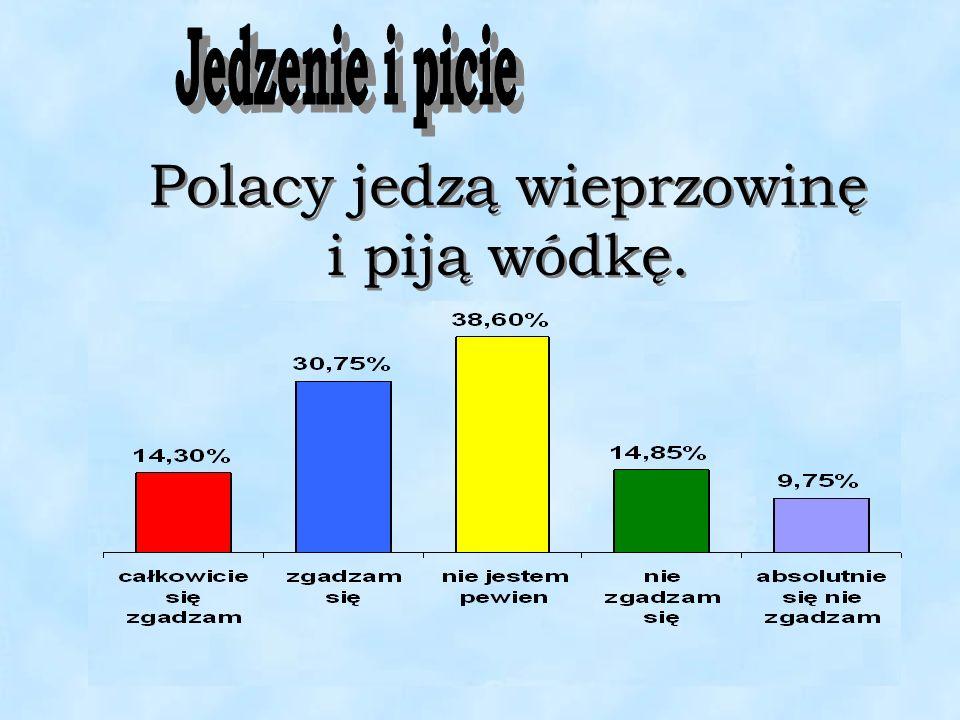 Polacy jedzą wieprzowinę i piją wódkę.