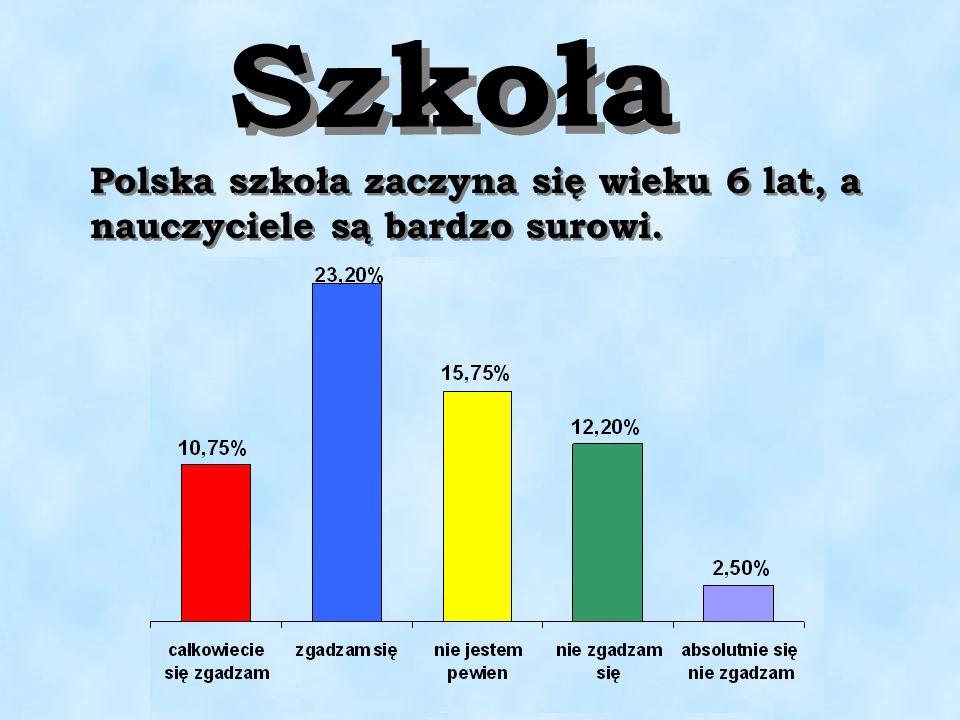 Szkoła Polska szkoła zaczyna się wieku 6 lat, a nauczyciele są bardzo surowi.