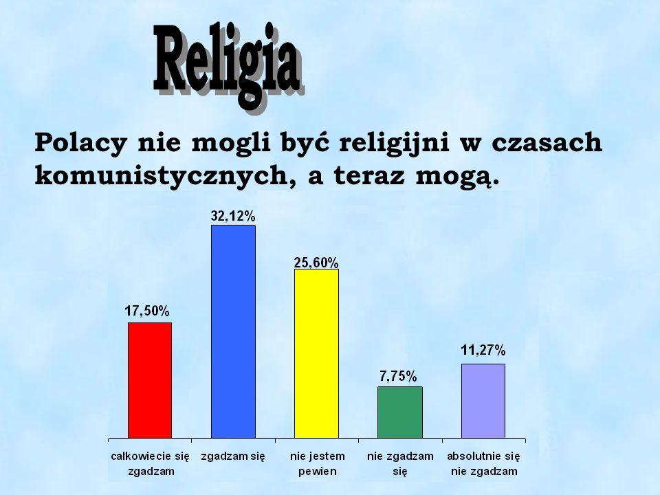 Religia Polacy nie mogli być religijni w czasach komunistycznych, a teraz mogą.