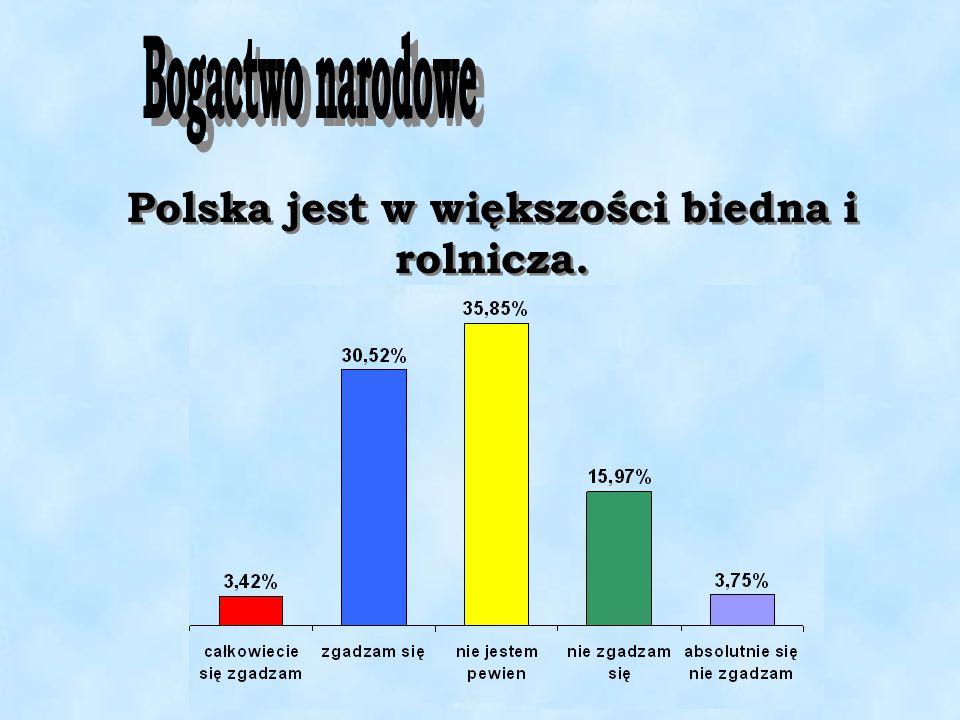 Polska jest w większości biedna i rolnicza.