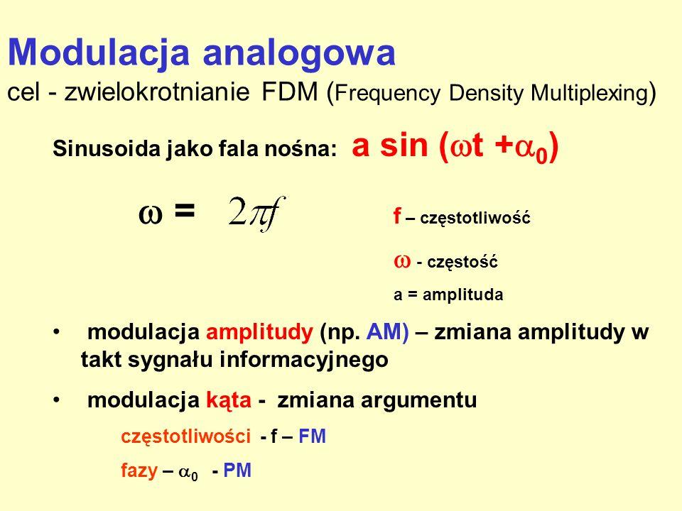 Modulacja analogowa cel - zwielokrotnianie FDM (Frequency Density Multiplexing)