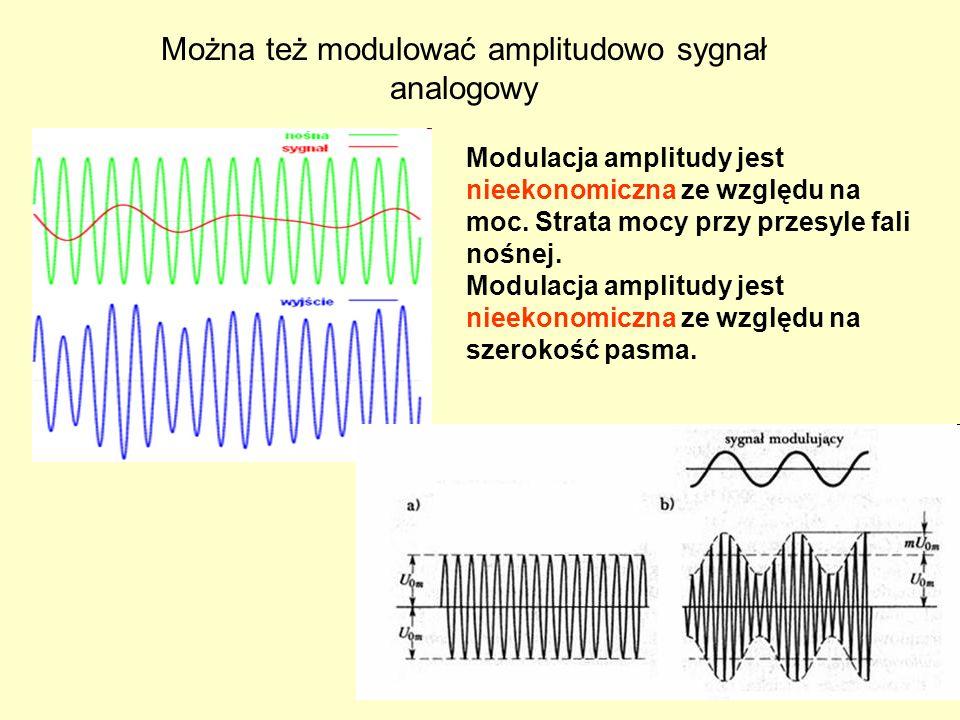 Można też modulować amplitudowo sygnał analogowy