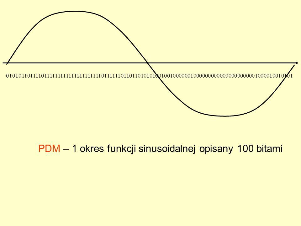 PDM – 1 okres funkcji sinusoidalnej opisany 100 bitami