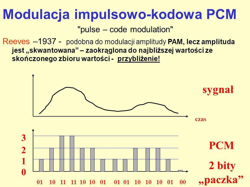 Modulacja impulsowo-kodowa PCM