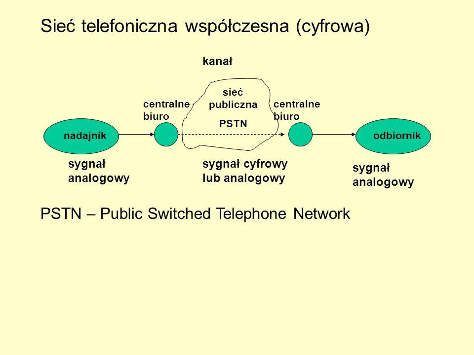 Sieć telefoniczna współczesna (cyfrowa)