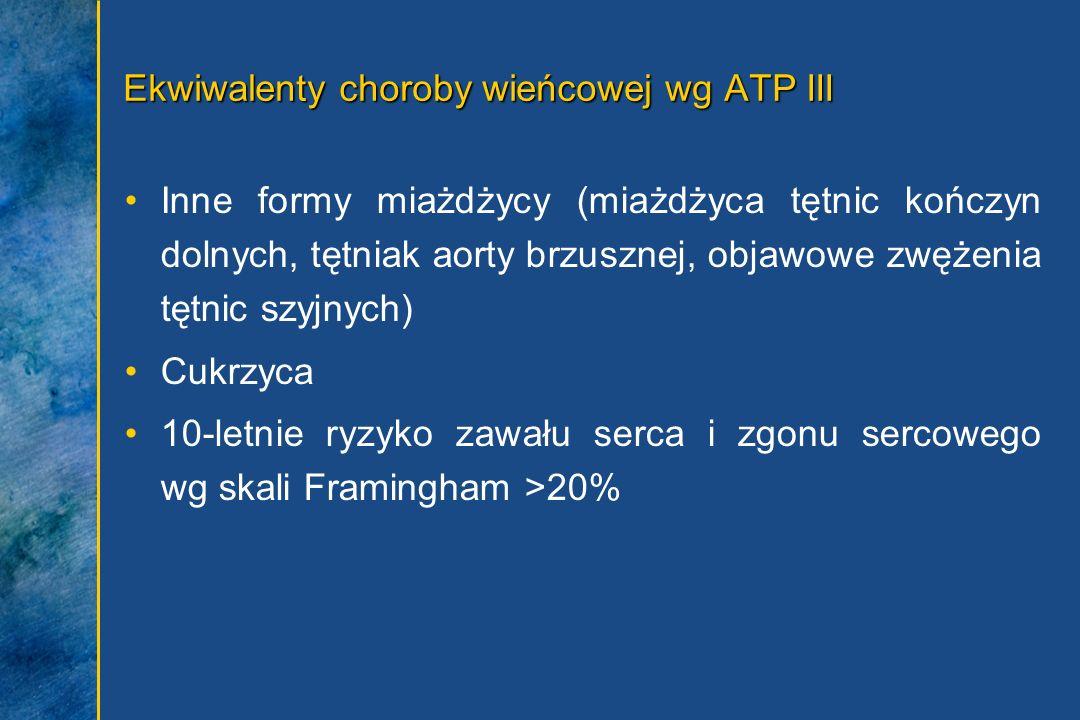 Ekwiwalenty choroby wieńcowej wg ATP III