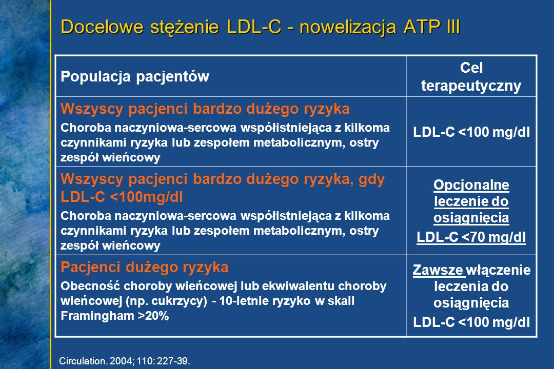 Docelowe stężenie LDL-C - nowelizacja ATP III