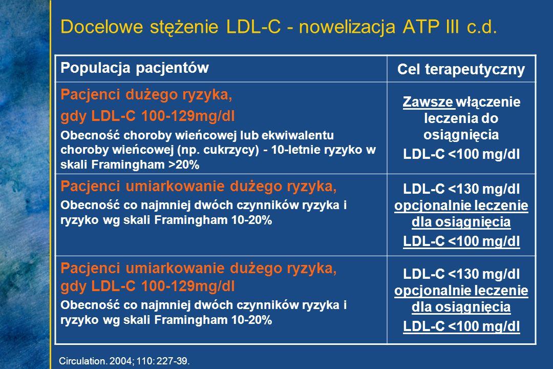 Docelowe stężenie LDL-C - nowelizacja ATP III c.d.