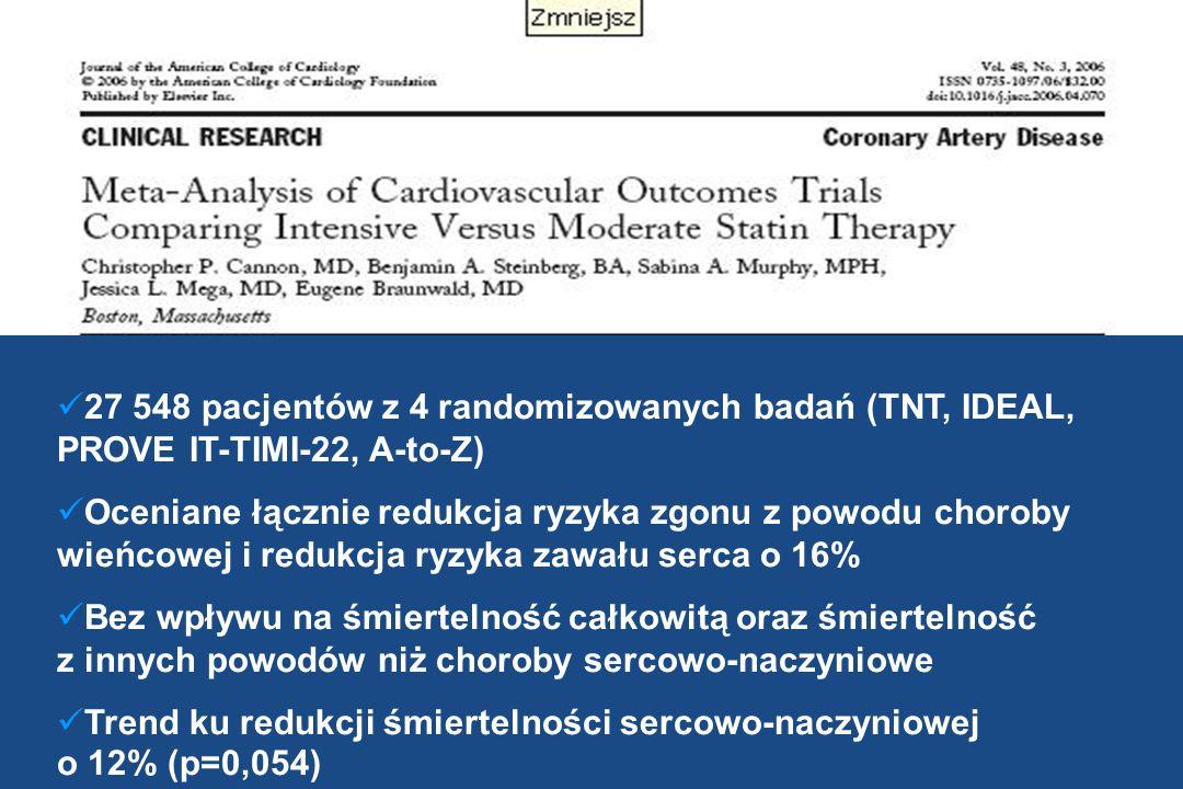 27 548 pacjentów z 4 randomizowanych badań (TNT, IDEAL, PROVE IT-TIMI-22, A-to-Z)