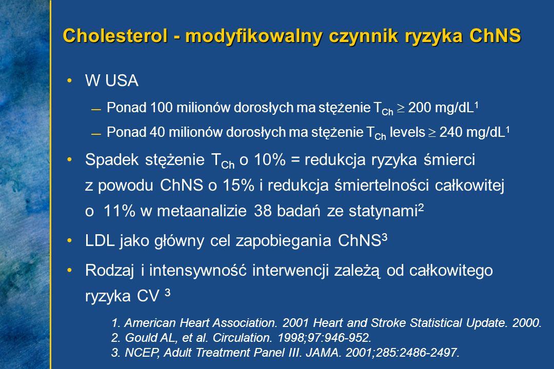 Cholesterol - modyfikowalny czynnik ryzyka ChNS