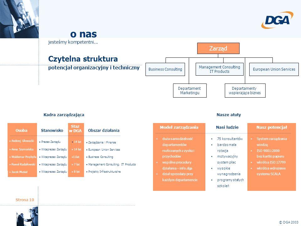o nas Czytelna struktura Zarząd potencjał organizacyjny i techniczny