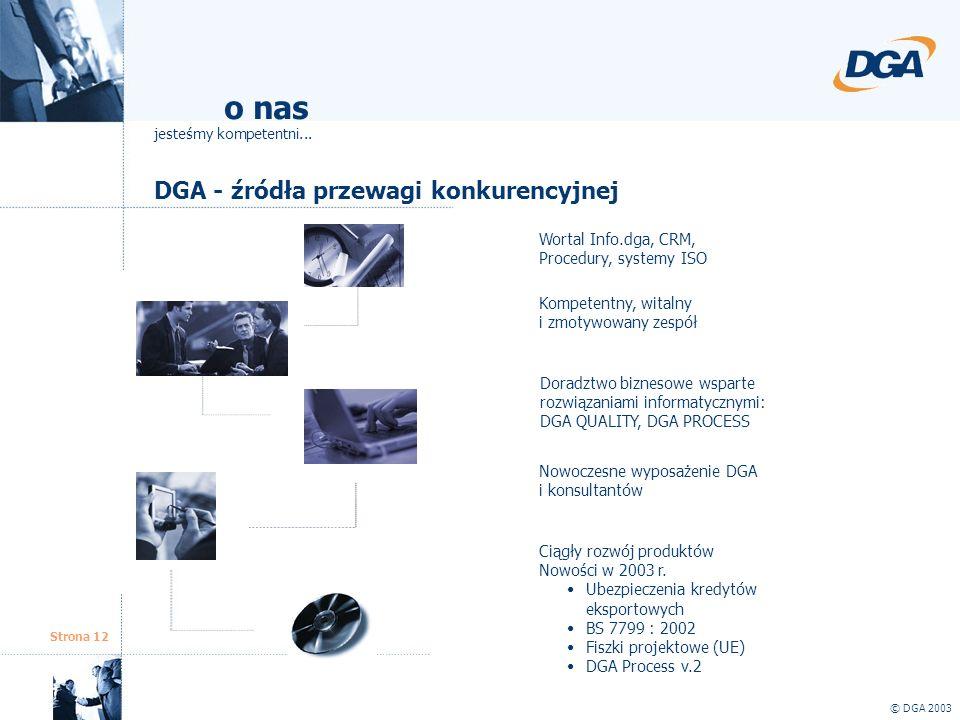 o nas DGA - źródła przewagi konkurencyjnej Wortal Info.dga, CRM,