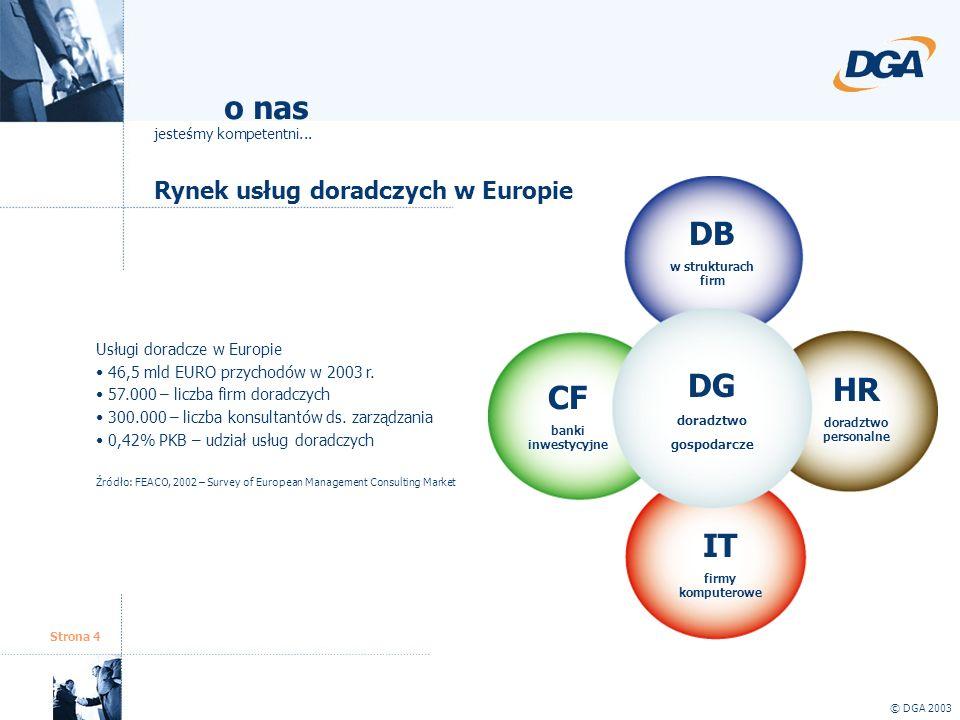 o nas DB DG HR CF IT Rynek usług doradczych w Europie