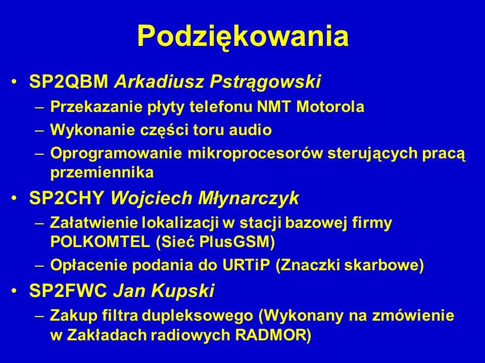 Podziękowania SP2QBM Arkadiusz Pstrągowski SP2CHY Wojciech Młynarczyk