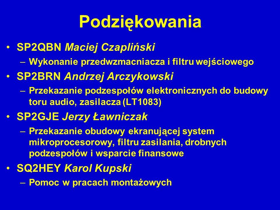 Podziękowania SP2QBN Maciej Czapliński SP2BRN Andrzej Arczykowski