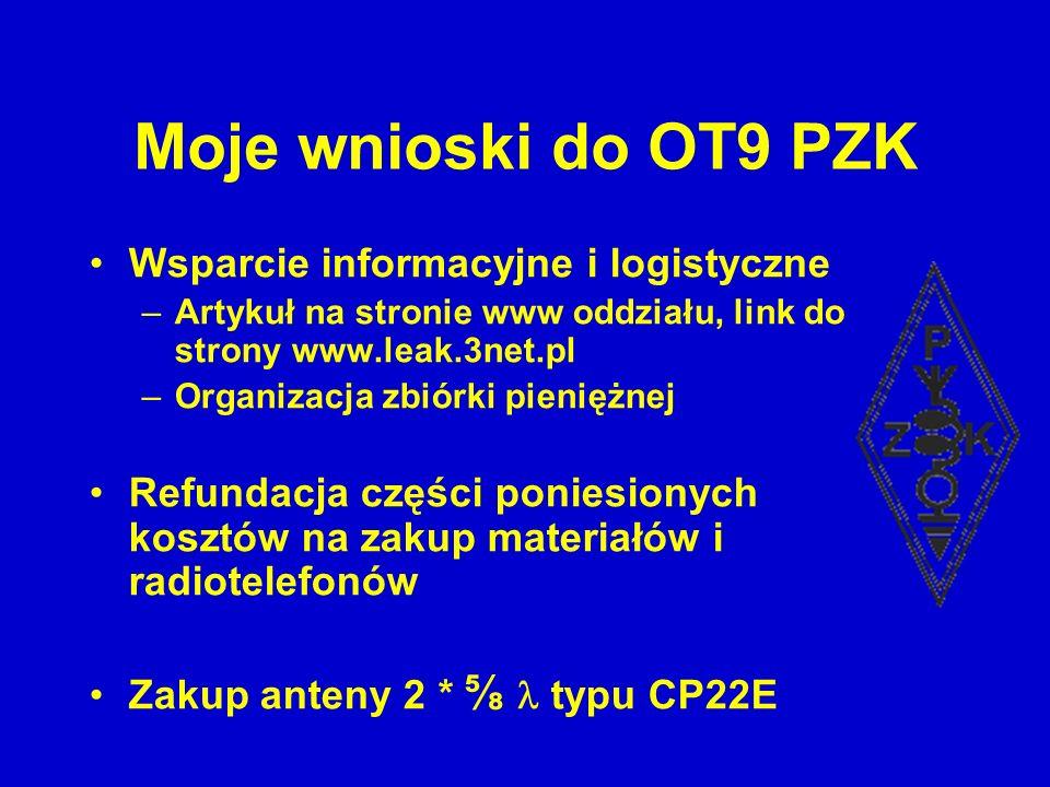 Moje wnioski do OT9 PZK Wsparcie informacyjne i logistyczne