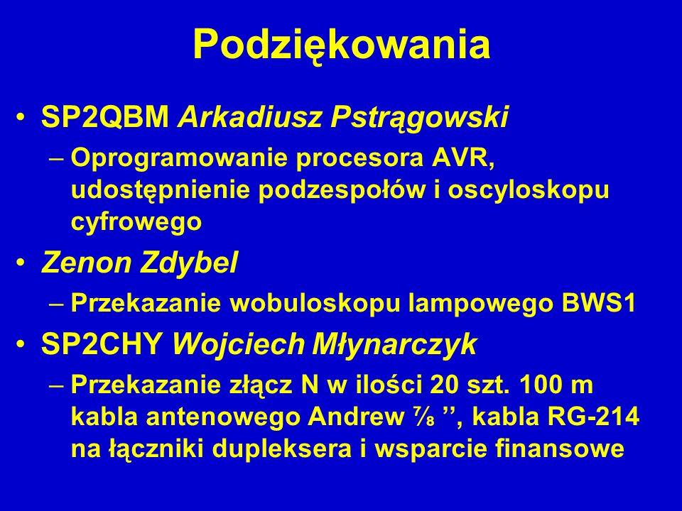 Podziękowania SP2QBM Arkadiusz Pstrągowski Zenon Zdybel