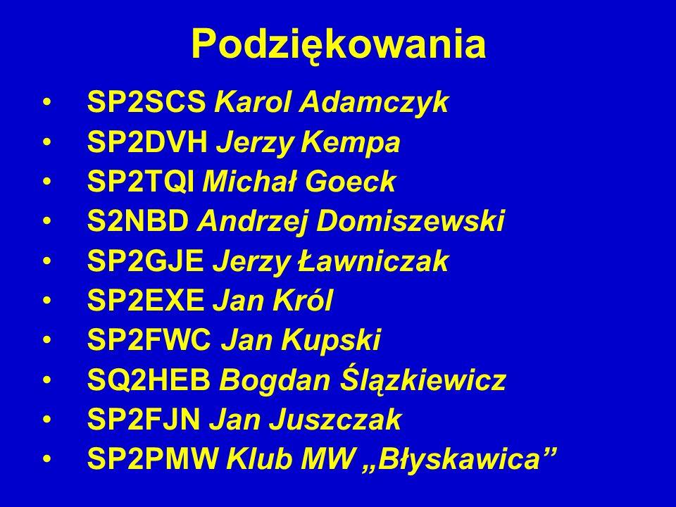 Podziękowania SP2SCS Karol Adamczyk SP2DVH Jerzy Kempa