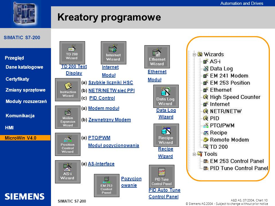 Kreatory programowe TD 200 Text Display Internet Moduł Ethernet Moduł